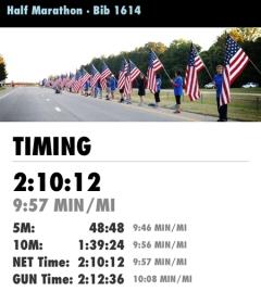 half_racetimes